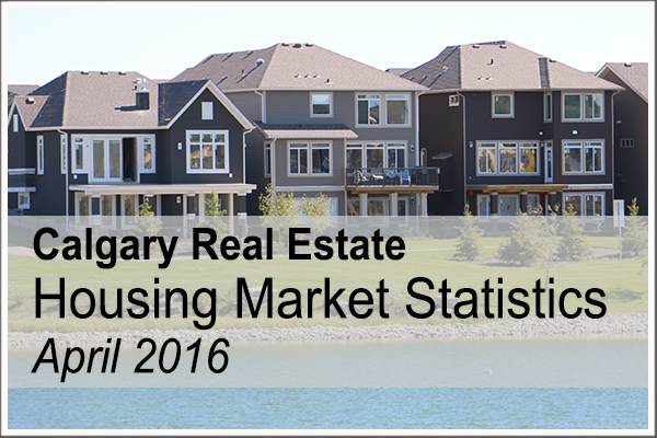Calgary Real Estate Market Statistics April, 2016
